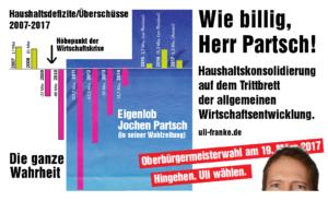 """Grafik """"Wie billig, Herr Partsch"""""""
